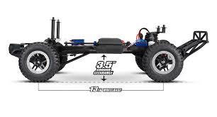Ford Raptor Monster Truck - traxxas ford raptor ripit rc rc cars rc trucks rc financing