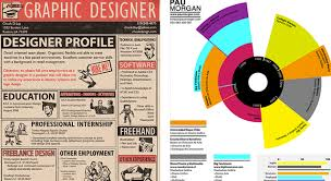 graphic design resume awesome graphic design resumes