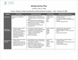 Resume Business Plan Example Day 90 Day Action Plan Template Plan Example Technician