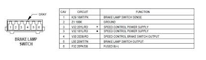 jeep cherokee brake light brake light switch diagram which wires are what jeep cherokee forum