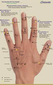 Dermatomes Map Reflexology Maps Hand Foot U0026 Ear Reflexology Map Tips