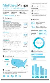 Visual Resume Samples by Anatomy Of A Great Infographic Resume