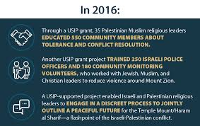 the current situation israel the palestinian territories and