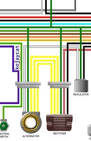 honda cb750k4 k7 uk spec 1973 1977 colour wiring loom diagram