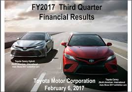 products of toyota company toyota may be losing the future bloomberg gadfly