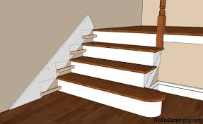 Step Edging For Laminate Flooring Scribing Skirt Boards Thisiscarpentry