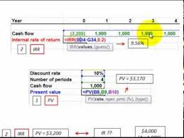 Discounted Flow Analysis Excel Template Discounted Flows Excel Calculate For Present Value