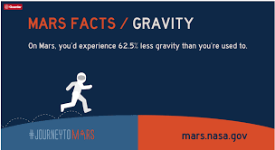 Louisiana how long to travel to mars images Mars on emaze png