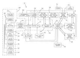 patent us6693560 submarine mast autonomous controller and method