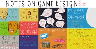 Home Design Game Free by Game Design Ideas Design Ideas