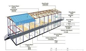 anti seismic steel structure two storey prefab house buy prefab