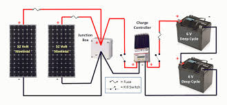 solar energy systems wiring diagram wiring diagram