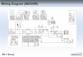 system appliances division air conditioning r u0026d team ppt video