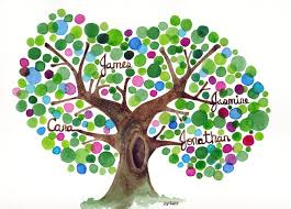 large family tree watercolour painting personalized with family