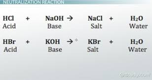 neutralization reaction definition equation u0026 examples video