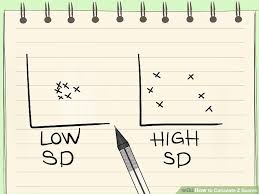 How To Calculate The Needed How To Calculate Z Scores 15 Steps With Pictures Wikihow