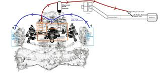 subaru wrx engine diagram air oil separators archive factory five forums