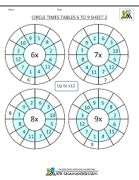 Coordinate Grid Pictures Worksheets Times Table Worksheet Circles 1 To 12 Times Tables