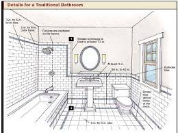 bathroom layout tool with grat design interior design tips and