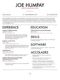 Sample Resume Information Technology 100 Sample Resume For Encoder 100 Free Resume Objectives