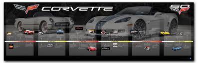 corvette timeline corvette timeline poster chevymall