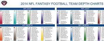 Football Depth Chart Template Excel Printable Nfl Depth Chart Printable Maps