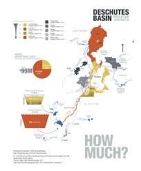 the deschutes basin u0027s last great problem u2014 bend magazine