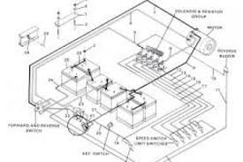 1985 ez go golf cart wiring diagram the best cart