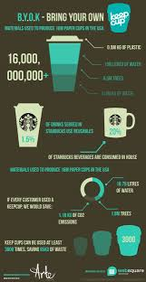 12 best eco images on pinterest coffee cups infographics and