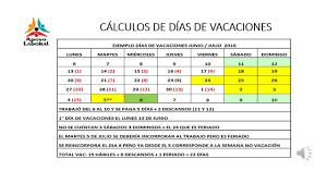 calculo referencial de prestaciones sociales en venezuela ejemplo calculo días de vacaciones youtube