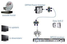 wiring diagram chrysler wiring diagrams online free dodge wiring