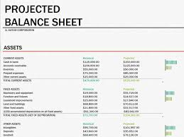 Template For A Balance Sheet by Projected Balance Sheet Office Templates