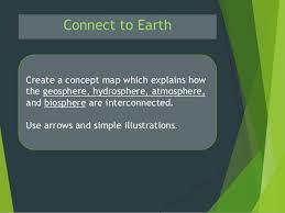 grade 11 earth u0026 life science earth system u0026 subsystems