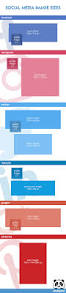 social media marketing plan an 11 step template