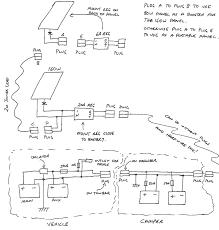 jayco motorhome wiring diagram best jayco caravan trailer plug wiring diagram fresh jayco caravan