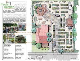 138 best community garden images on pinterest gardening