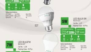 compact a manufacturer that offers best energy efficient led bulbs