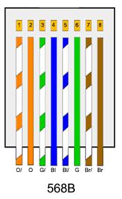 cat5 plug wiring diagram efcaviation com