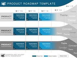 25 unique technology roadmap ideas on pinterest technology