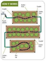 90 best gardening layout images on pinterest gardening