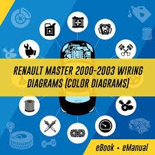 renault master 2000 2003 wiring diagrams color diagrams