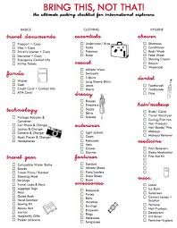 travel list images The ultimate packing guide for international explorers pinterest jpg