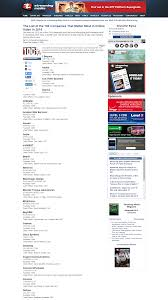 list of software list of 100 top video streaming services for 2015 u2013 dacast