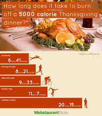 how does it take to work thanksgiving calories