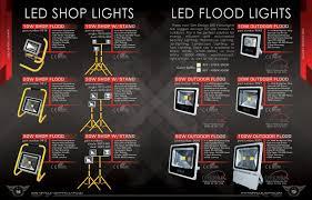 Security Flood Lights Outdoor by Led Flood Lights