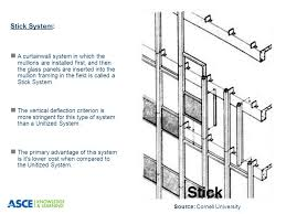 Stick System Curtain Wall Curtainwall Primer For Design Professionals Ppt Download