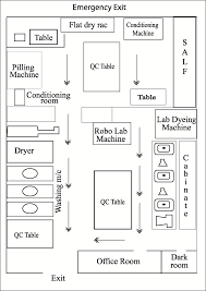 study on different laboratory equipments of a modern dye house