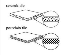 Ceramic Tile Vs Porcelain Tile Bathroom Tile Flooring In Utah Park City To Greater Cottonwood Heights Area