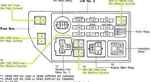 toyota camry 1997 2011 fuse box diagram camryforums engine