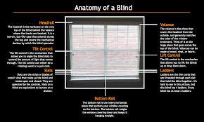 Venetian Blind Repair Shop Shutter Repair Blind Repair Shade Repair 818 850 1625